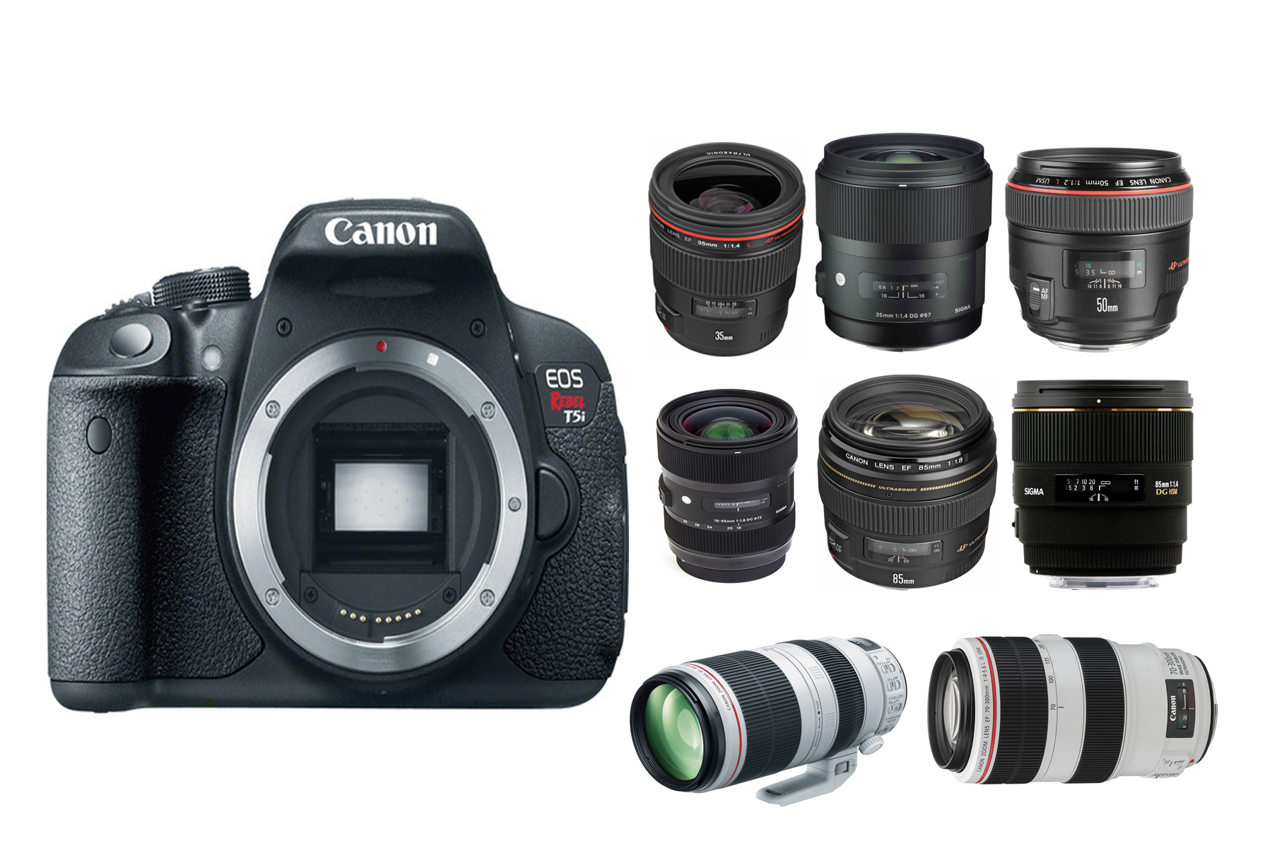 best lenses for canon eos 700d rebel t5i lens rumors. Black Bedroom Furniture Sets. Home Design Ideas