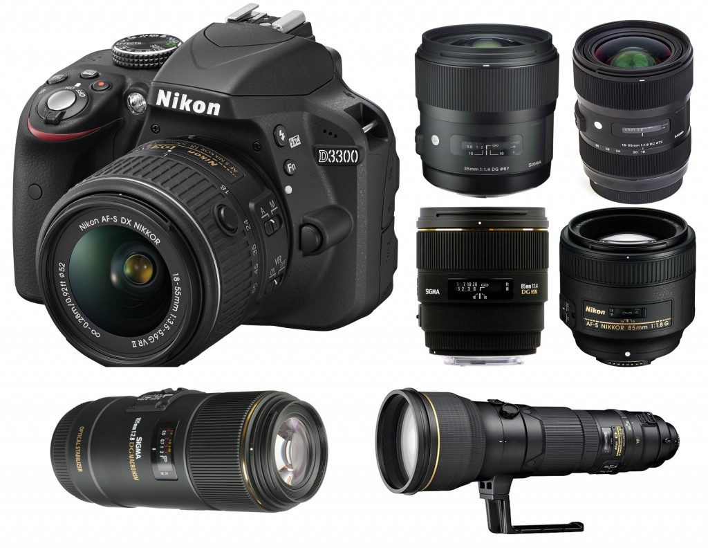 Best Lenses for Nikon D3300 | Lens Rumors