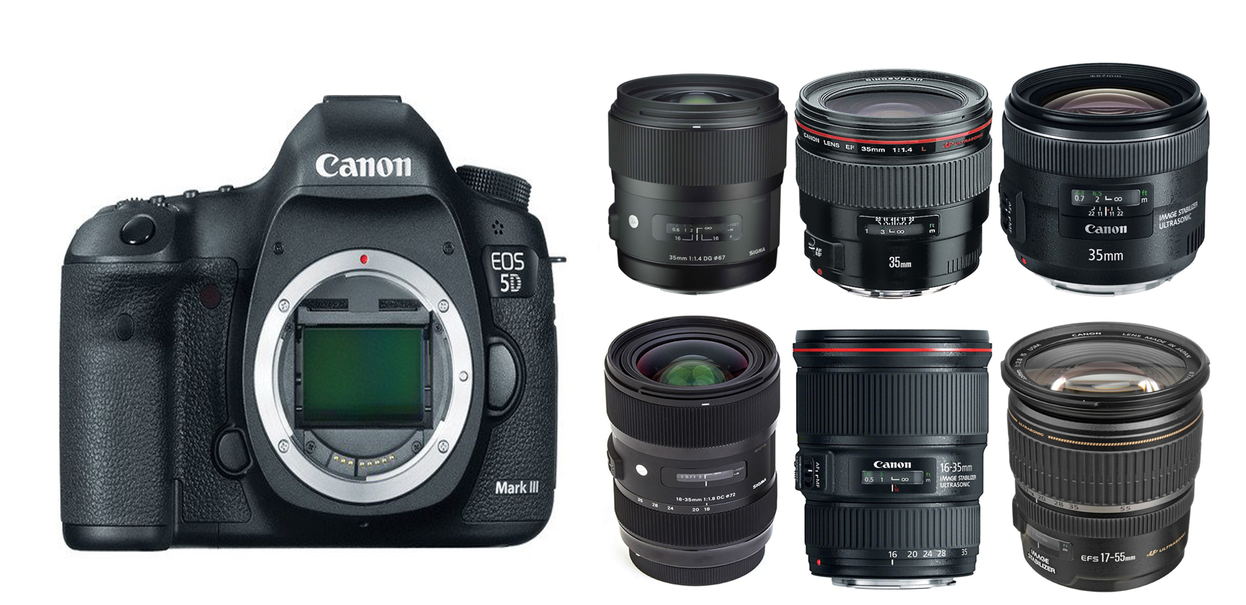 Best Wide-angle Lenses for Canon EOS 5D Mark III | Lens Rumors