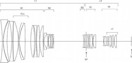 Canon 35-260 f2.8 patent