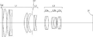 patent 300mm f4
