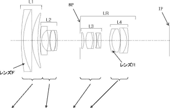Canon EF-S 15-85mm F3.5-5.6 STM lens patent