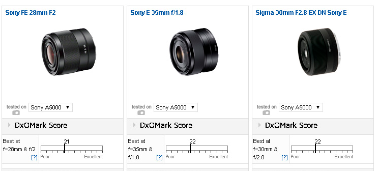 Sony FE 28mm F2 lens Review3