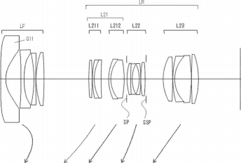 patent of Canon 16-35mm f2.8 lens