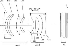 Nikon 1 Nikkor 13mm F1.8 lens patent