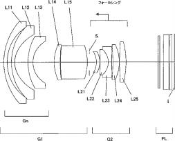 Nikon 1 Nikkor 7.5mm f2.8 patent