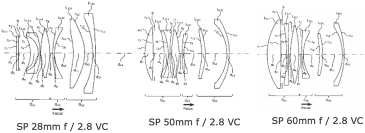 tamron SP 28 50 60 mm F2.8 VC lens patent