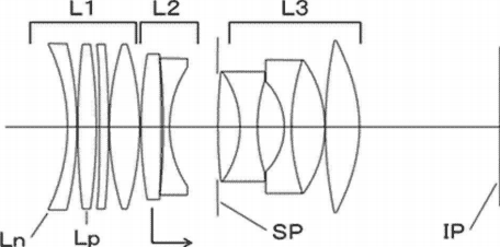 Canon EF 58mm F1.4 lens patent