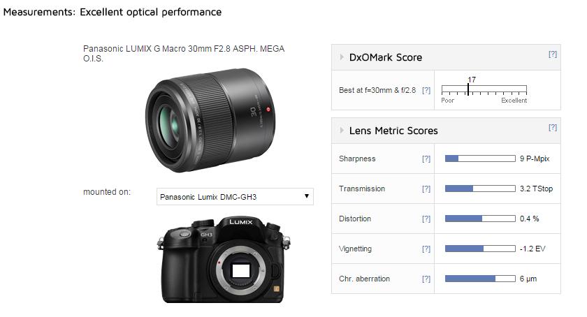 Panasonic G Macro 30mm lens review