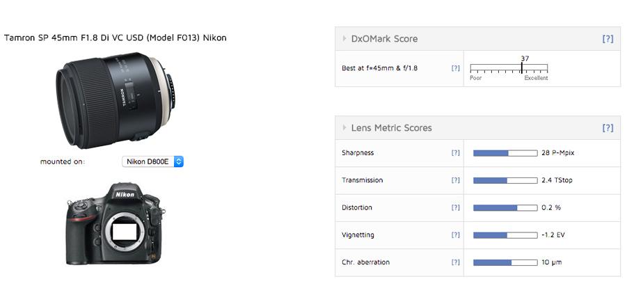 Tamron SP 45mm F1.8 Di VC USD review