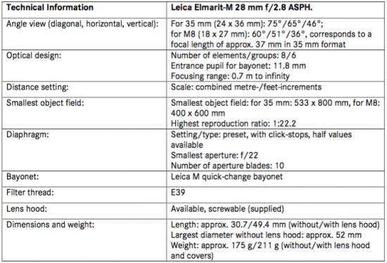 Leica-Elmarit-M-28-mm-f_2.8-ASPH-lens-specs