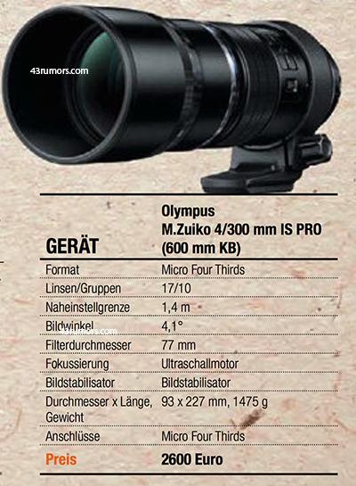 Olympus 300mm PRO lens price