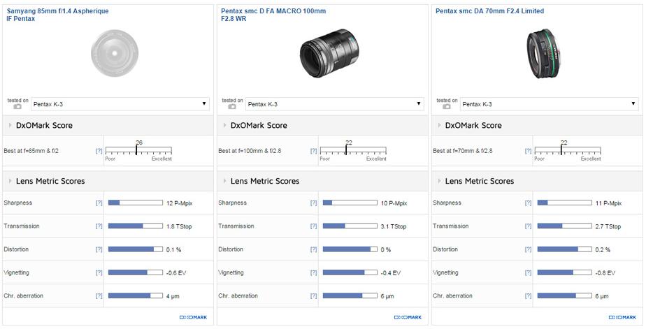 Samyang 85mm F1.4 lens review2