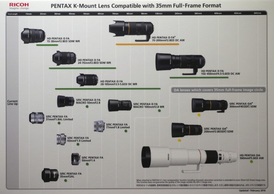 Pentax-K-mount-lens-compatible-with-35mm-full-frame-format