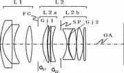 Patent of Canon EF 28mm F1.4L usm lens