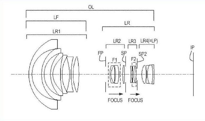 Canon EF 12-20mm F4 lens patent