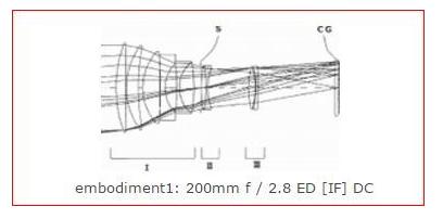 Pentax 200mm F2.8 Lens patent