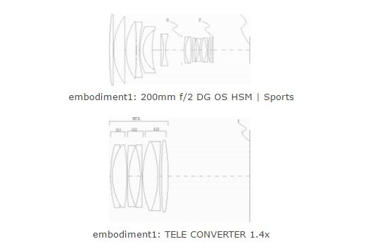 Sigma 200 f2 dg os Hsm sport lens