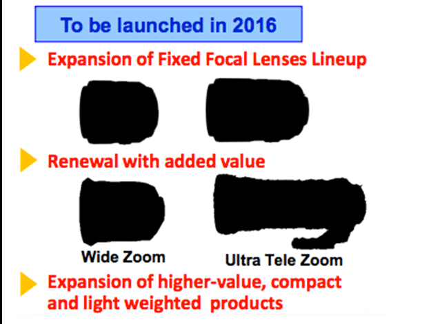 Tamron lenses in 2016