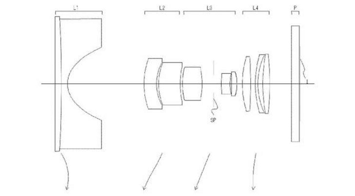 Canon EF-M 9-17mm lens patent