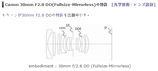 Canon 30mm F2.8 DO full-frame mirrorless lens patent