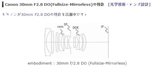 Canon 30mm F2.8 DO full-frame mirrorless lens patent