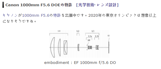 Canon EF 1000mm F5.6 DO lens patent