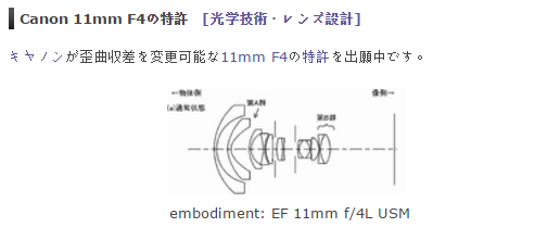 Canon EF 11mm F4L USM lens patent