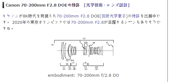 Canon EF 70-200mm F2.8 DO lens patent