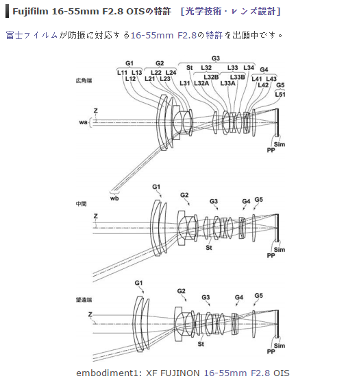 Fujifilm XF 16-55mm F2.8 OIS lens patent