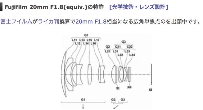Fujifilm new patent