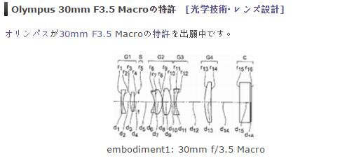 Olympus 30mm F3.5 Macro lens patent