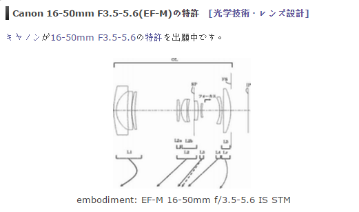 Canon EF-M 16-50mm F3.5-5.6 lens patent