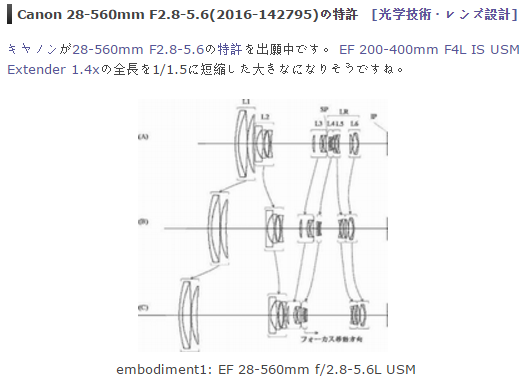 Canon EF 28-560mm F2.8-5.6 lens patent