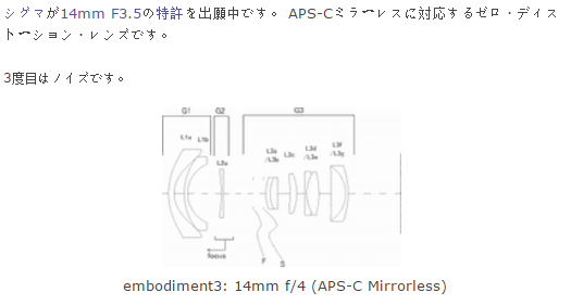 New patent Sigma 14mm F3.5 mirrorless lens