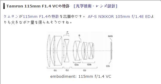 Tamron 115mm F1.4 VC lens patent