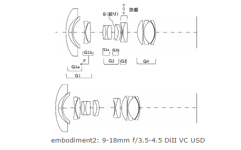 Tamron 9-18mm F3.5-4.5 DiII VC USD lens patent