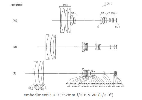 nikon-4-3-357mm-lens-patent