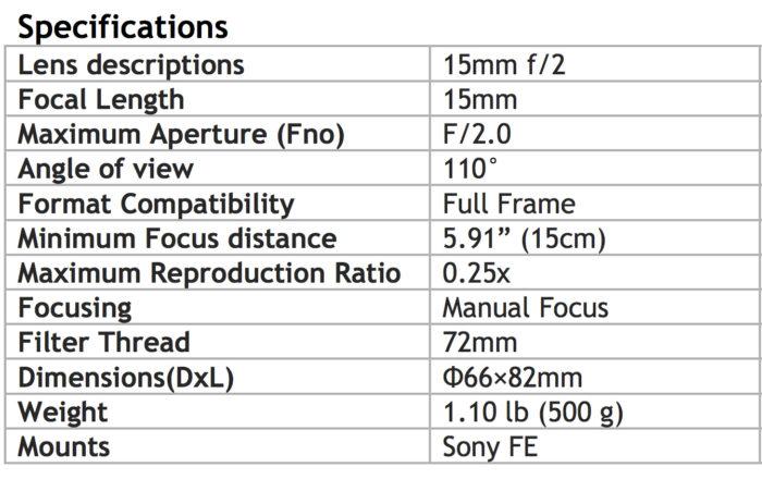 specssony-laowa-15mm-f2-lens