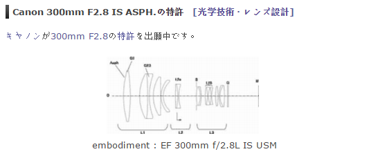 canon-ef-300mm-f2-8l-is-usm-patent