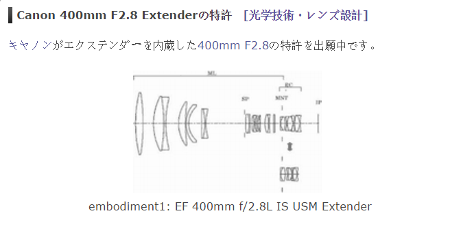 canon-ef-400mm-f2-8-l-patent