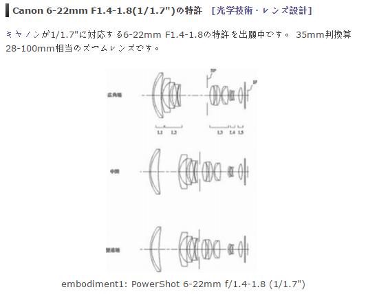 canon-powershot-6-22mm-f1-4-f1-8-patent
