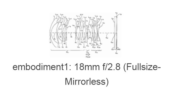 tamron-18mm-f2-8-lens