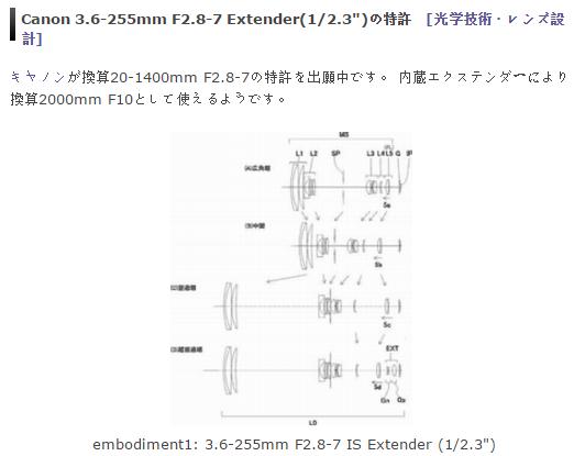canon-3-6-255mm-f2-8-7-patent