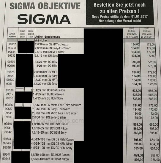 sigma-europe-price-increase