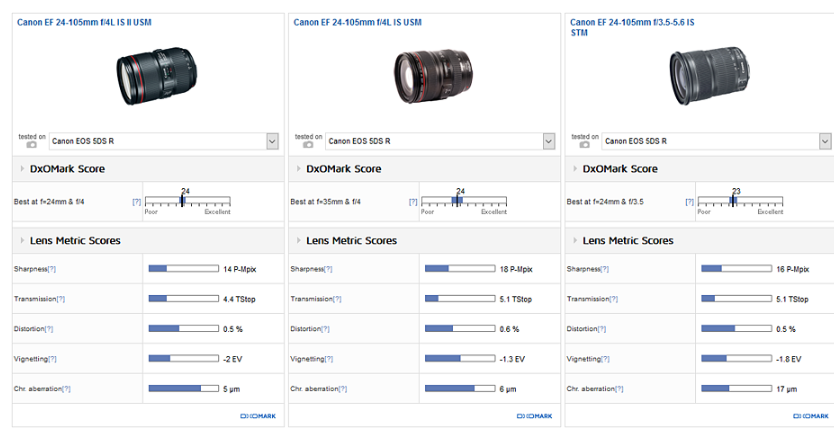 canon-ef-24-105mm-f4l-is-ii-lens-review1
