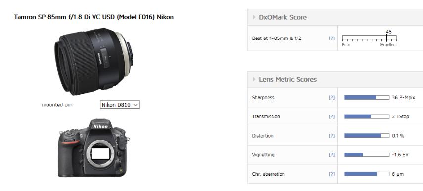Tamron SP 85mm F1.8 Nikon lens review