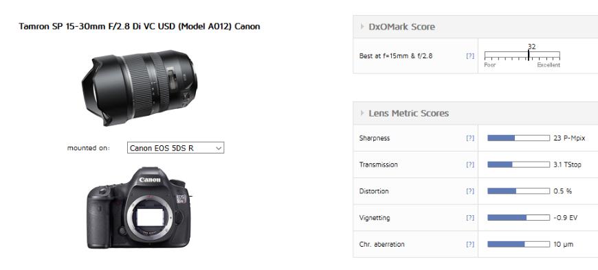 tamron-sp-15-30mm-f2-8-di-vc-usd-lens-review