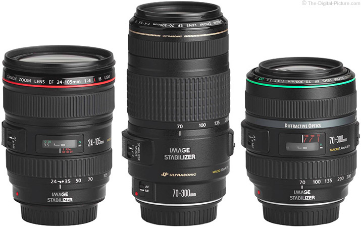Canon-Lenses-Discontinued-May-2017