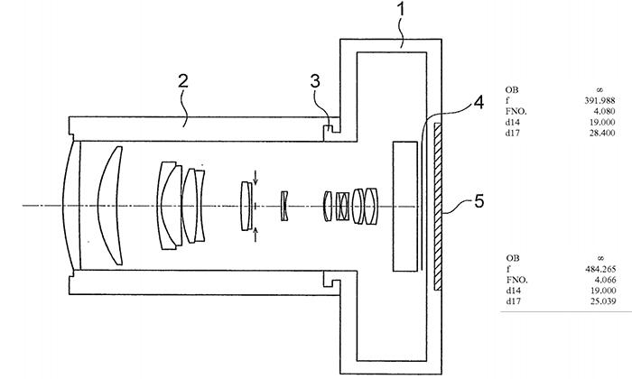 Olympus patent 500mm